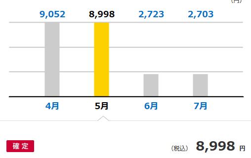 5月の8998円