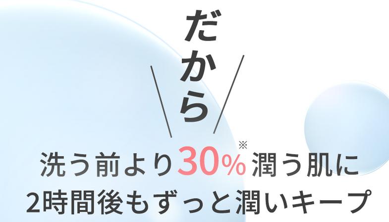 洗う前よりも30%潤う肌に2時間後もずっと潤いキープ。